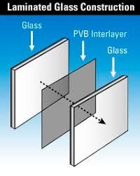 شیشه لمینت چیست؟